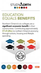 Education Equals Benefits